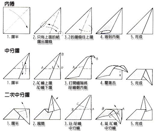 世界冠军谈纸飞机的折法和秘诀 - 快乐纸飞机的